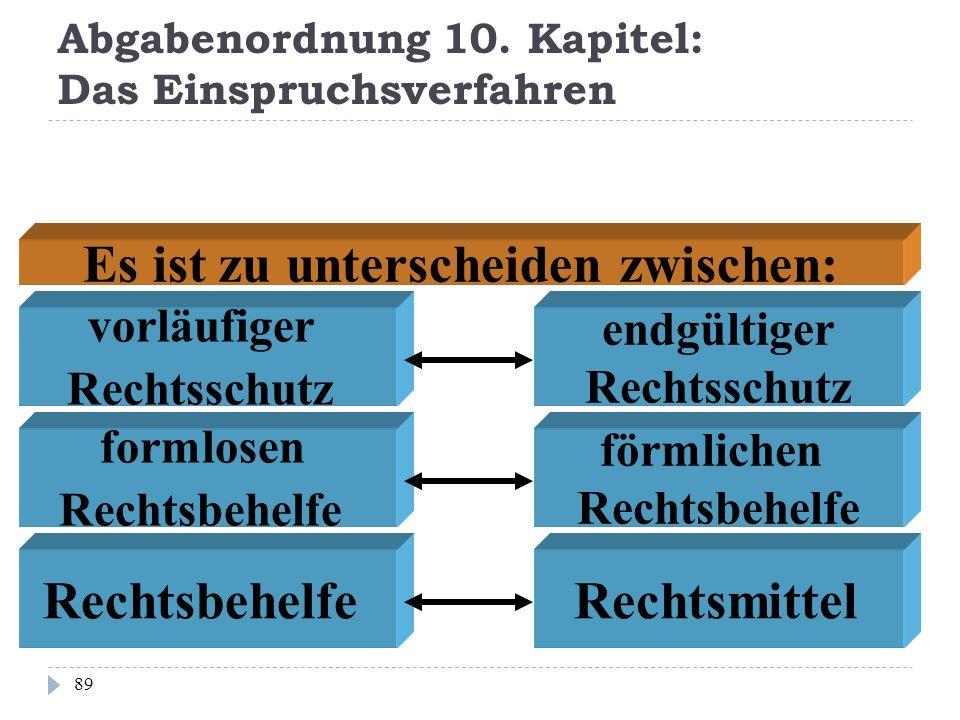 Abgabenordnung 10. Kapitel: Das Einspruchsverfahren 89 Es ist zu unterscheiden zwischen: vorläufiger Rechtsschutz endgültiger Rechtsschutz formlosen R