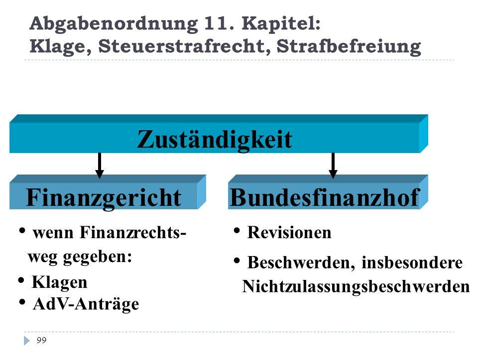 Abgabenordnung 11. Kapitel: Klage, Steuerstrafrecht, Strafbefreiung 99 Zuständigkeit wenn Finanzrechts- weg gegeben: Revisionen Beschwerden, insbesond