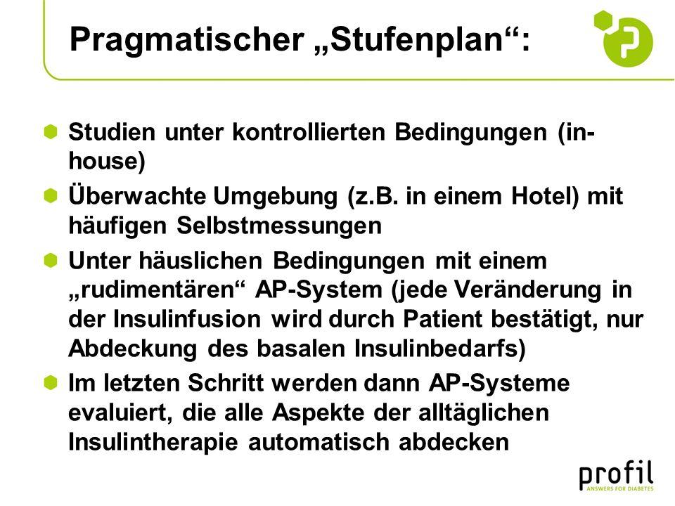 Pragmatischer Stufenplan: Studien unter kontrollierten Bedingungen (in- house) Überwachte Umgebung (z.B. in einem Hotel) mit häufigen Selbstmessungen