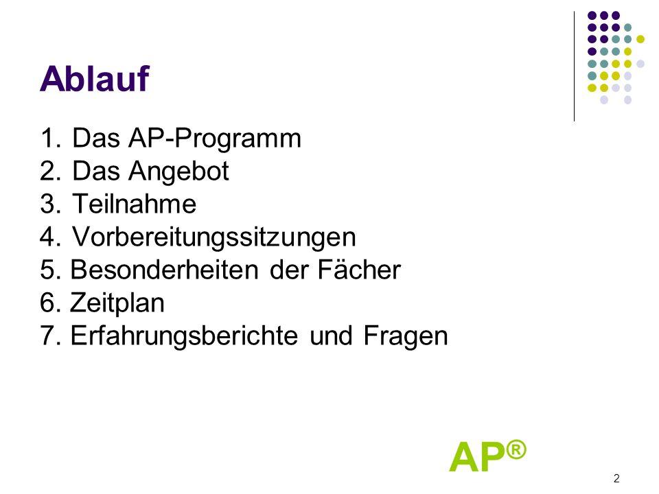 Ablauf 1.Das AP-Programm 2.Das Angebot 3.Teilnahme 4.Vorbereitungssitzungen 5.