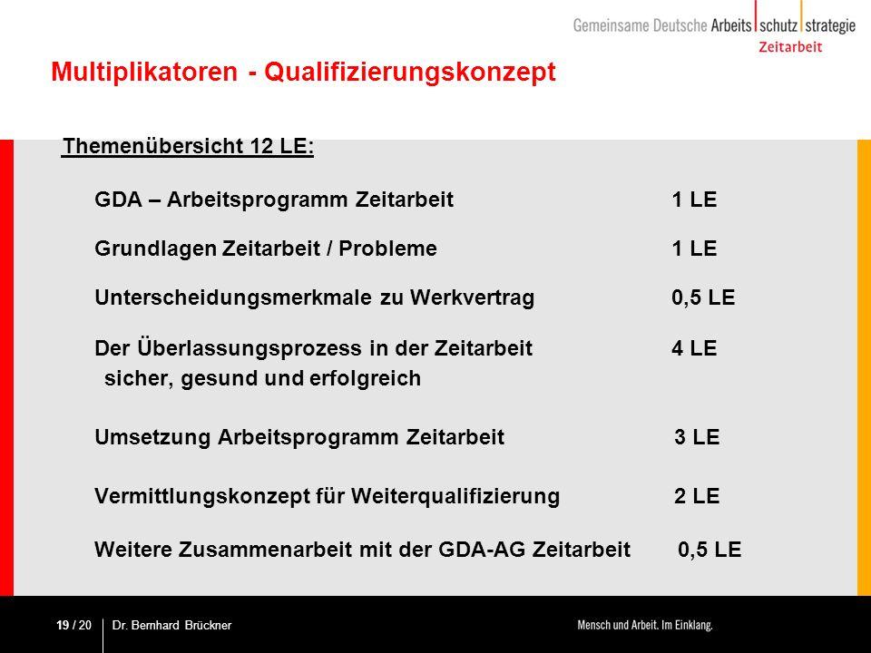 / 20 Multiplikatoren - Qualifizierungskonzept Themenübersicht 12 LE: GDA – Arbeitsprogramm Zeitarbeit 1 LE Grundlagen Zeitarbeit / Probleme 1 LE Unter