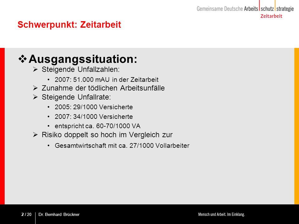 / 20 Schwerpunkt: Zeitarbeit Ausgangssituation: Steigende Unfallzahlen: 2007: 51.000 mAU in der Zeitarbeit Zunahme der tödlichen Arbeitsunfälle Steige
