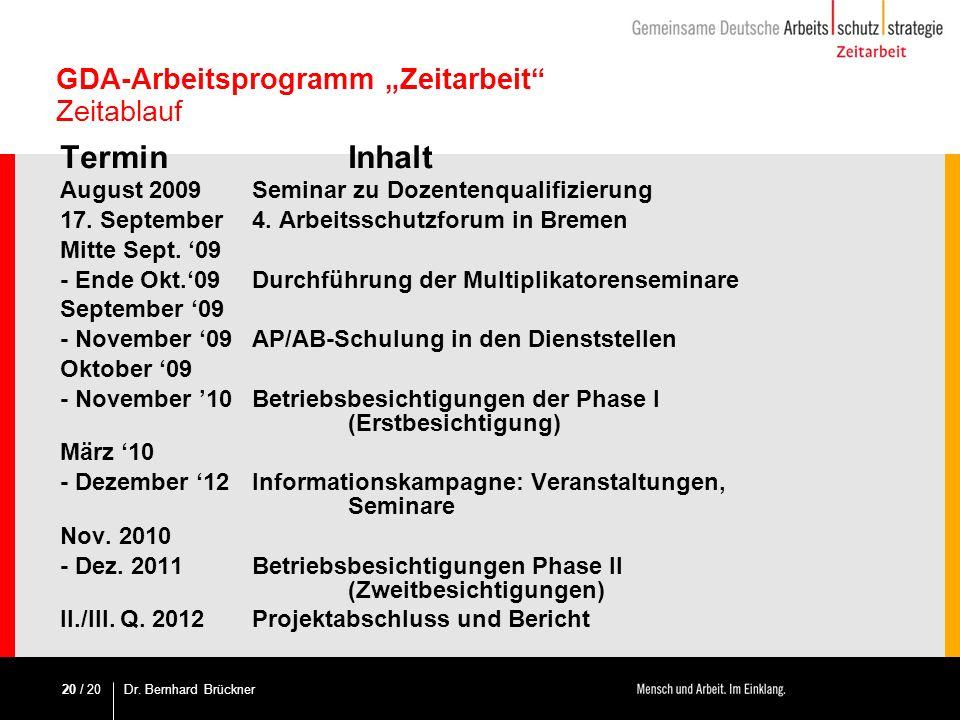 / 20 GDA-Arbeitsprogramm Zeitarbeit Zeitablauf Termin Inhalt August 2009Seminar zu Dozentenqualifizierung 17. September 4. Arbeitsschutzforum in Breme
