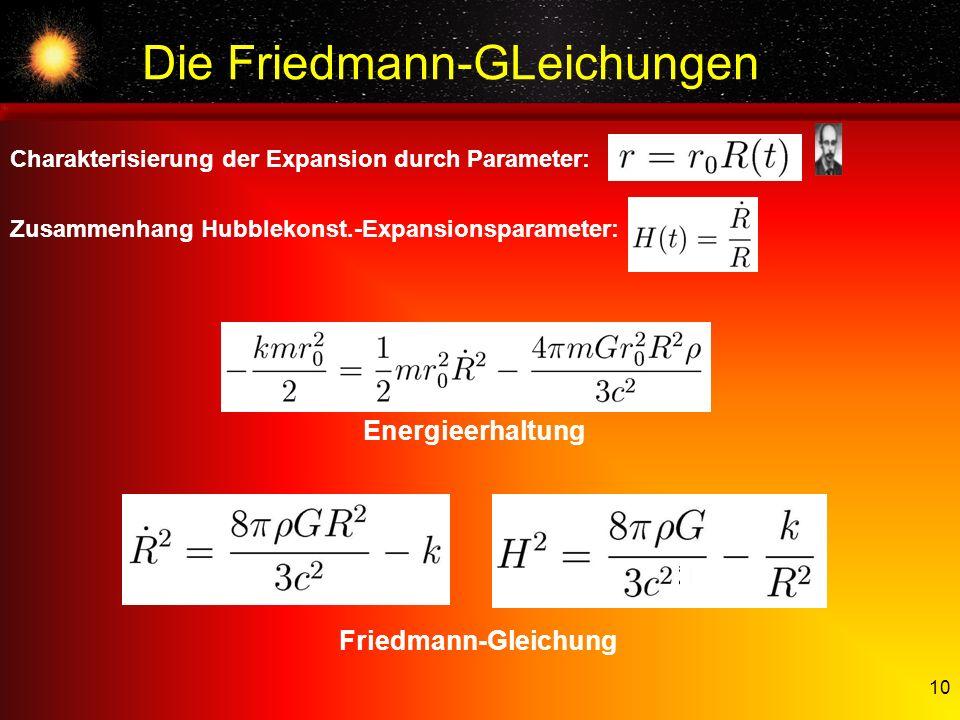 10 Die Friedmann-GLeichungen Zusammenhang Hubblekonst.-Expansionsparameter: Energieerhaltung Charakterisierung der Expansion durch Parameter: Friedman
