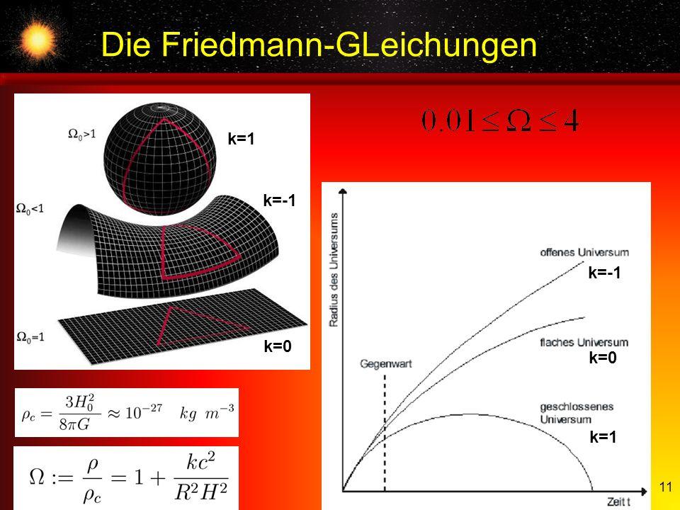 11 Die Friedmann-GLeichungen k=1 k=0 k=-1 k=0 k=1