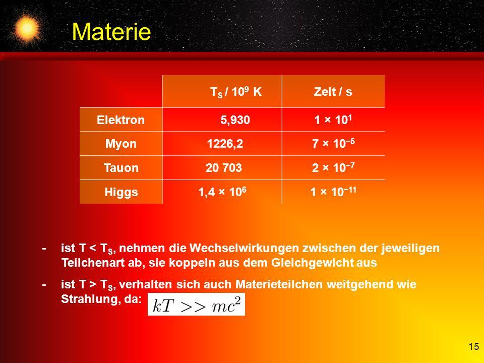 15 Materie T S / 10 9 KZeit / s Elektron 5,9301 × 10 1 Myon 1226,27 × 10 5 Tauon 20 7032 × 10 7 Higgs1,4 × 10 6 1 × 10 11 -ist T < T S, nehmen die Wec