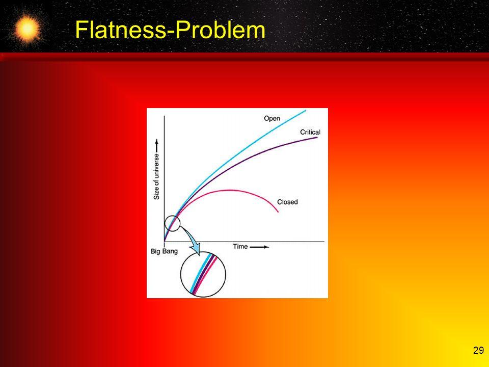 29 Flatness-Problem