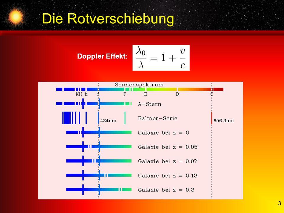 3 Die Rotverschiebung Doppler Effekt: