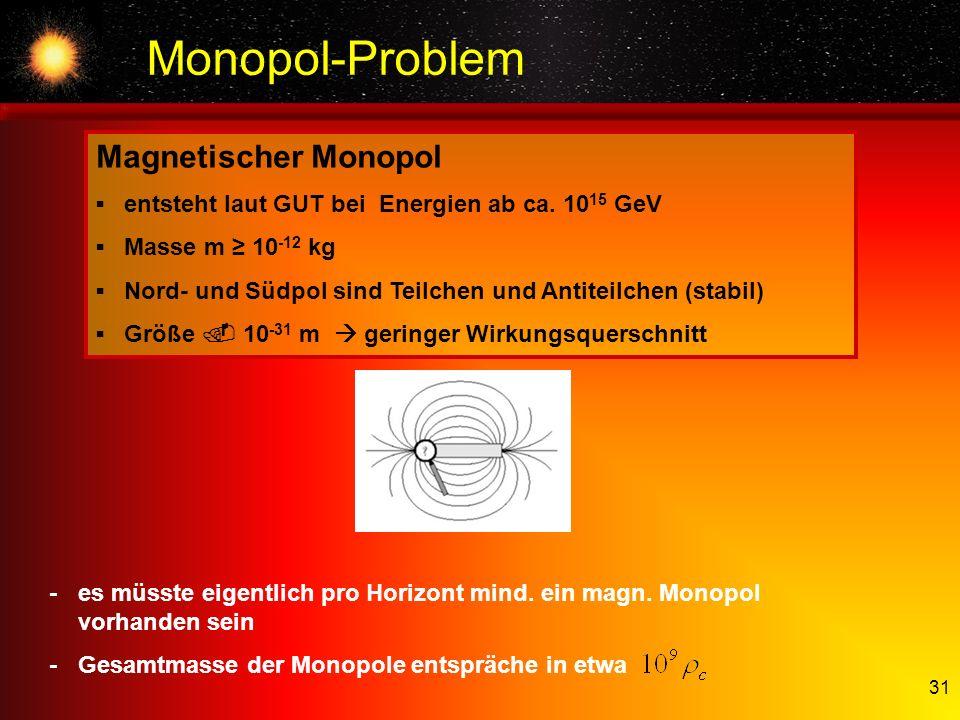 31 Monopol-Problem Magnetischer Monopol entsteht laut GUT bei Energien ab ca. 10 15 GeV Masse m 10 -12 kg Nord- und Südpol sind Teilchen und Antiteilc