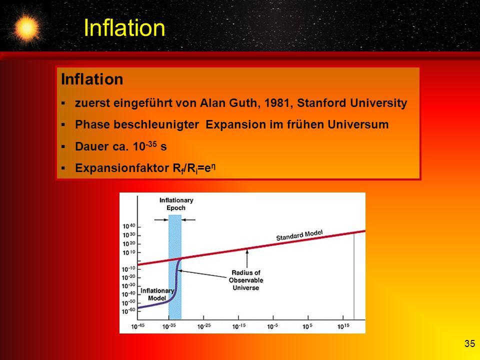 35 Inflation zuerst eingeführt von Alan Guth, 1981, Stanford University Phase beschleunigter Expansion im frühen Universum Dauer ca. 10 -35 s Expansio