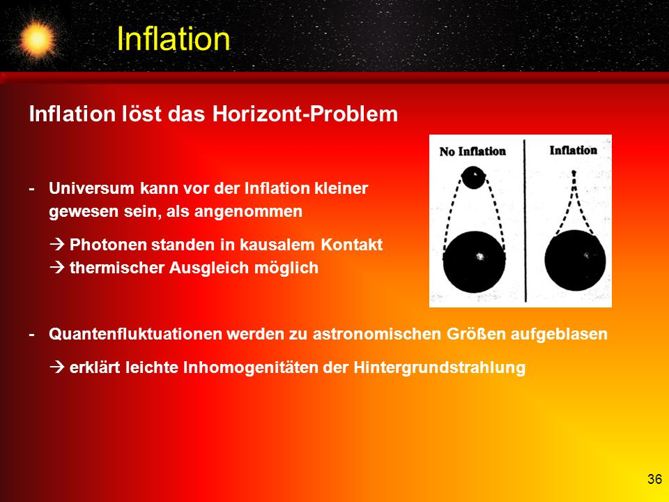 36 Inflation Inflation löst das Horizont-Problem -Universum kann vor der Inflation kleiner gewesen sein, als angenommen Photonen standen in kausalem K