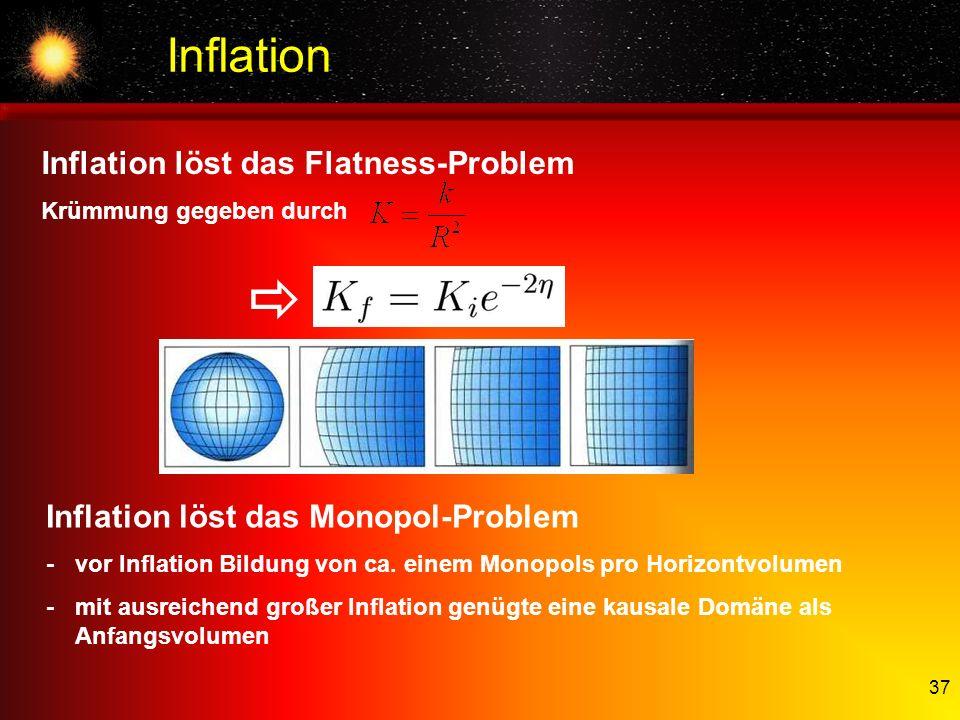37 Inflation Inflation löst das Flatness-Problem Krümmung gegeben durch Inflation löst das Monopol-Problem -vor Inflation Bildung von ca. einem Monopo