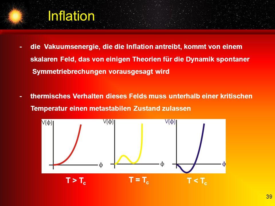 39 Inflation -die Vakuumsenergie, die die Inflation antreibt, kommt von einem skalaren Feld, das von einigen Theorien für die Dynamik spontaner Symmet