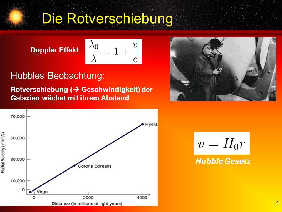 4 Die Rotverschiebung Hubbles Beobachtung: Rotverschiebung ( Geschwindigkeit) der Galaxien wächst mit ihrem Abstand Doppler Effekt: Hubble Gesetz