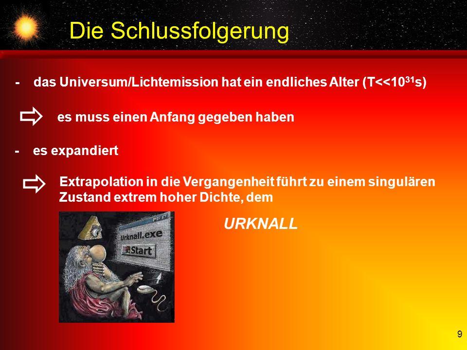 9 Die Schlussfolgerung - das Universum/Lichtemission hat ein endliches Alter (T<<10 31 s) es muss einen Anfang gegeben haben - es expandiert Extrapola