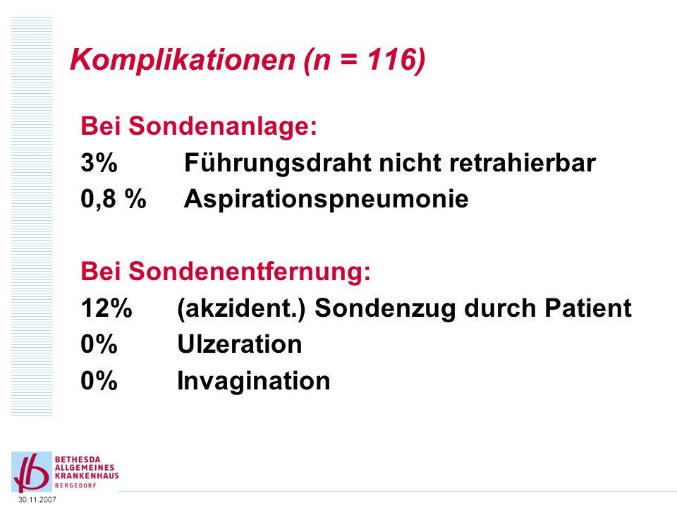 30.11.2007 Komplikationen (n = 116) Bei Sondenanlage: 3% Führungsdraht nicht retrahierbar 0,8 % Aspirationspneumonie Bei Sondenentfernung: 12% (akzide