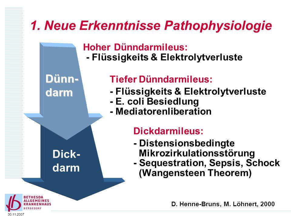 30.11.2007 1. Neue Erkenntnisse Pathophysiologie Hoher Dünndarmileus: - Flüssigkeits & Elektrolytverluste Tiefer Dünndarmileus: - Flüssigkeits & Elekt