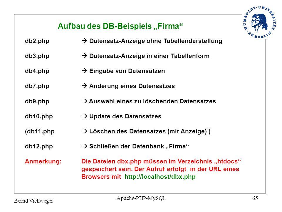 Bernd Viehweger Apache-PHP-MySQL65 Aufbau des DB-Beispiels Firma db2.php Datensatz-Anzeige ohne Tabellendarstellung db3.php Datensatz-Anzeige in einer Tabellenform db4.php Eingabe von Datensätzen db7.php Änderung eines Datensatzes db9.php Auswahl eines zu löschenden Datensatzes db10.php Update des Datensatzes (db11.php Löschen des Datensatzes (mit Anzeige) ) db12.php Schließen der Datenbank Firma Anmerkung: Die Dateien dbx.php müssen im Verzeichnis htdocs gespeichert sein.