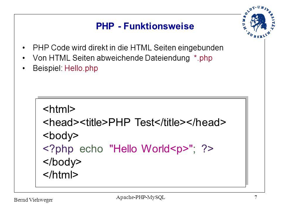 Bernd Viehweger Apache-PHP-MySQL7 PHP - Funktionsweise PHP Code wird direkt in die HTML Seiten eingebunden Von HTML Seiten abweichende Dateiendung *.php Beispiel: Hello.php PHP Test ; ?>