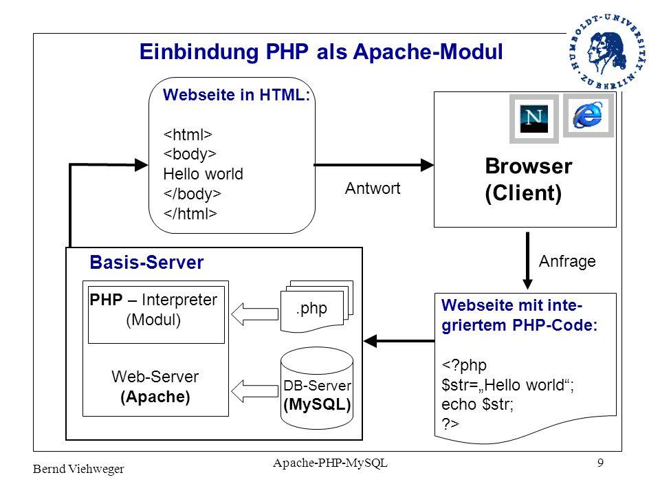 Bernd Viehweger Apache-PHP-MySQL9 Basis-Server PHP – Interpreter (Modul) Web-Server (Apache) DB-Server (MySQL).php Webseite in HTML: Hello world Antwort Webseite mit inte- griertem PHP-Code: Anfrage Browser (Client) Einbindung PHP als Apache-Modul