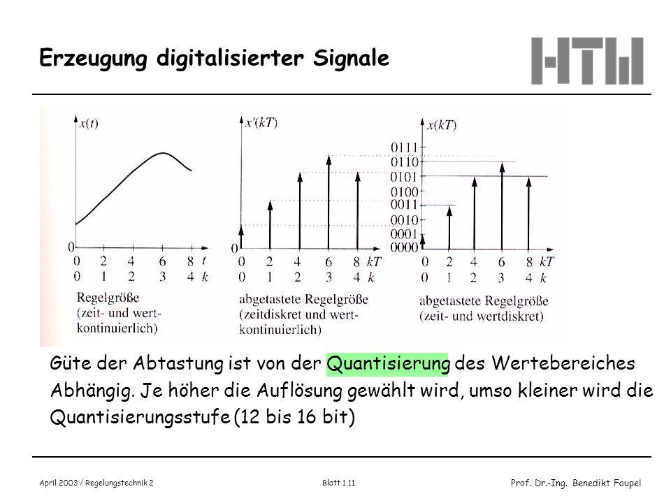 Prof. Dr.-Ing. Benedikt Faupel April 2003 / Regelungstechnik 2 Blatt 1.11 Erzeugung digitalisierter Signale Güte der Abtastung ist von der Quantisieru