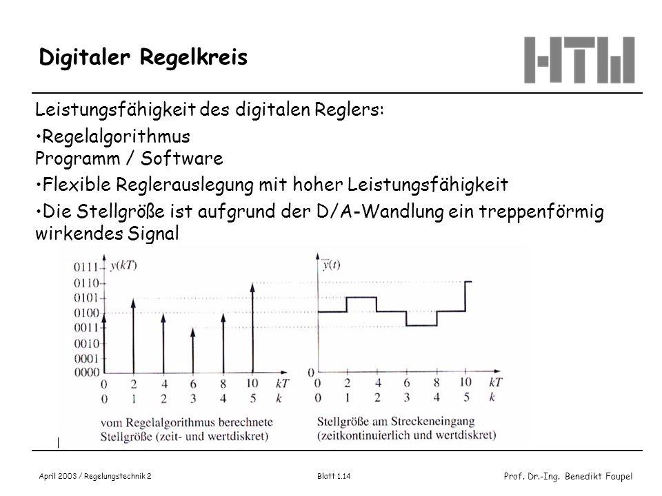 Prof. Dr.-Ing. Benedikt Faupel April 2003 / Regelungstechnik 2 Blatt 1.14 Digitaler Regelkreis Leistungsfähigkeit des digitalen Reglers: Regelalgorith