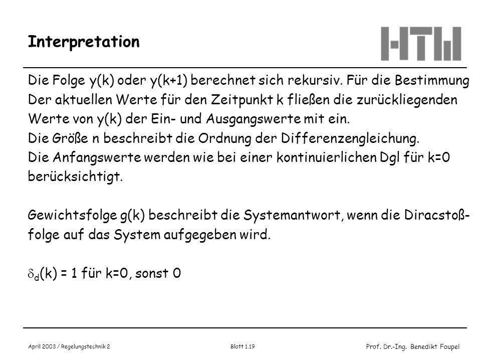 Prof. Dr.-Ing. Benedikt Faupel April 2003 / Regelungstechnik 2 Blatt 1.19 Interpretation Die Folge y(k) oder y(k+1) berechnet sich rekursiv. Für die B