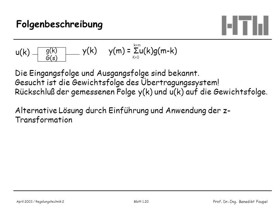 Prof. Dr.-Ing. Benedikt Faupel April 2003 / Regelungstechnik 2 Blatt 1.20 Folgenbeschreibung g(k) G(s) u(k) y(k) y(m) = Σu(k)g(m-k) K=0 k=m Die Eingan