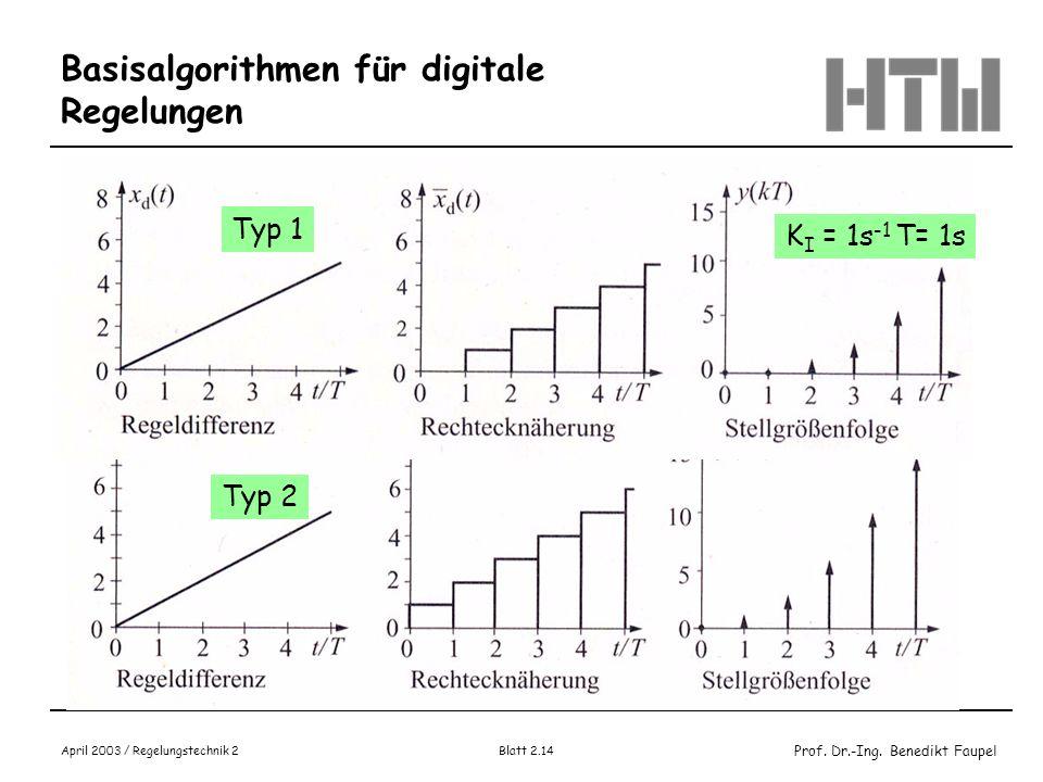 Prof. Dr.-Ing. Benedikt Faupel April 2003 / Regelungstechnik 2 Blatt 2.14 Basisalgorithmen für digitale Regelungen Typ 1 Typ 2 K I = 1s -1 T= 1s