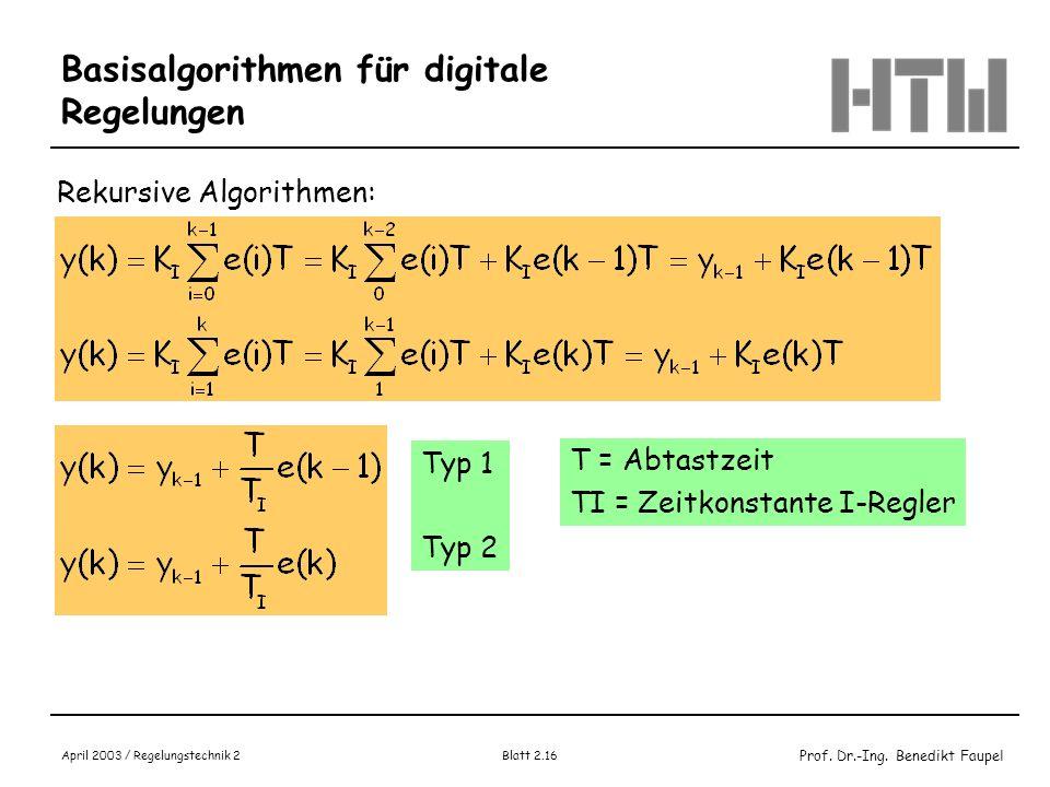 Prof. Dr.-Ing. Benedikt Faupel April 2003 / Regelungstechnik 2 Blatt 2.16 Basisalgorithmen für digitale Regelungen Rekursive Algorithmen: Typ 1 Typ 2