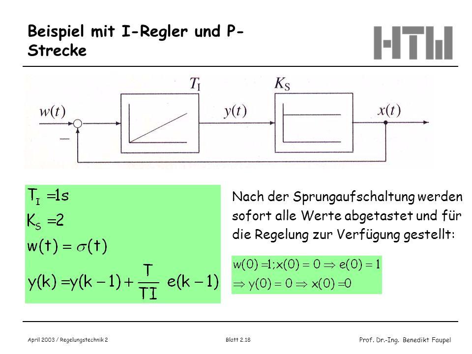 Prof. Dr.-Ing. Benedikt Faupel April 2003 / Regelungstechnik 2 Blatt 2.18 Beispiel mit I-Regler und P- Strecke Nach der Sprungaufschaltung werden sofo