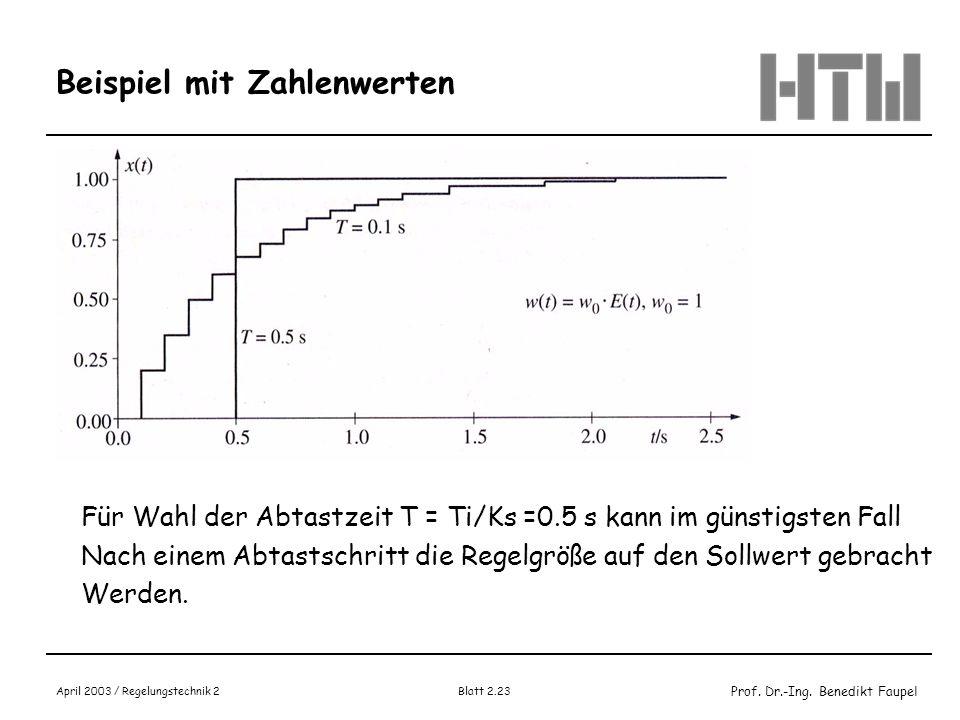 Prof. Dr.-Ing. Benedikt Faupel April 2003 / Regelungstechnik 2 Blatt 2.23 Beispiel mit Zahlenwerten Für Wahl der Abtastzeit T = Ti/Ks =0.5 s kann im g