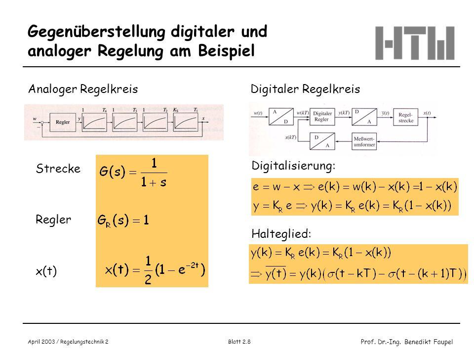 Prof. Dr.-Ing. Benedikt Faupel April 2003 / Regelungstechnik 2 Blatt 2.8 Gegenüberstellung digitaler und analoger Regelung am Beispiel Analoger Regelk