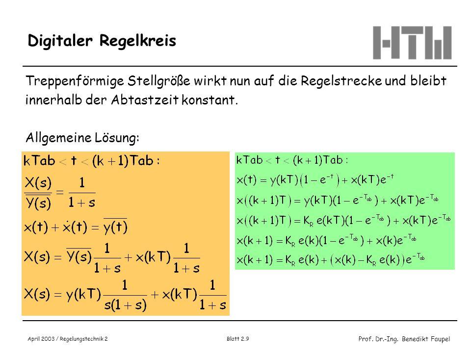 Prof. Dr.-Ing. Benedikt Faupel April 2003 / Regelungstechnik 2 Blatt 2.9 Digitaler Regelkreis Treppenförmige Stellgröße wirkt nun auf die Regelstrecke