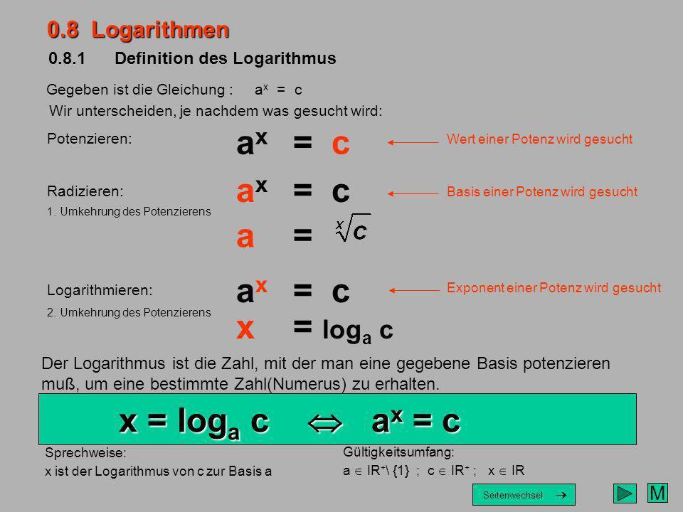 x = log a c a x = c Wert einer Potenz wird gesucht Der Logarithmus ist die Zahl, mit der man eine gegebene Basis potenzieren muß, um eine bestimmte Za