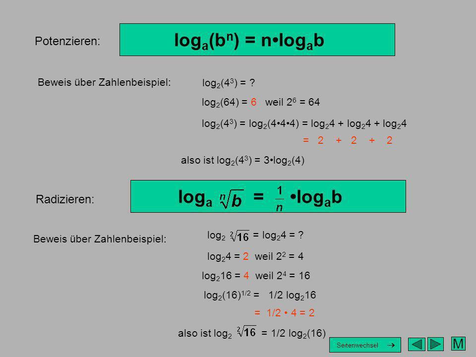 Potenzieren: log a (b n ) = nlog a b Beweis über Zahlenbeispiel: log 2 (4 3 ) = ? log 2 (64) = 6 weil 2 6 = 64 log 2 (4 3 ) = log 2 (444) = log 2 4 +