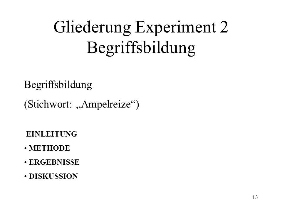 13 Gliederung Experiment 2 Begriffsbildung Begriffsbildung (Stichwort: Ampelreize) EINLEITUNG METHODE ERGEBNISSE DISKUSSION