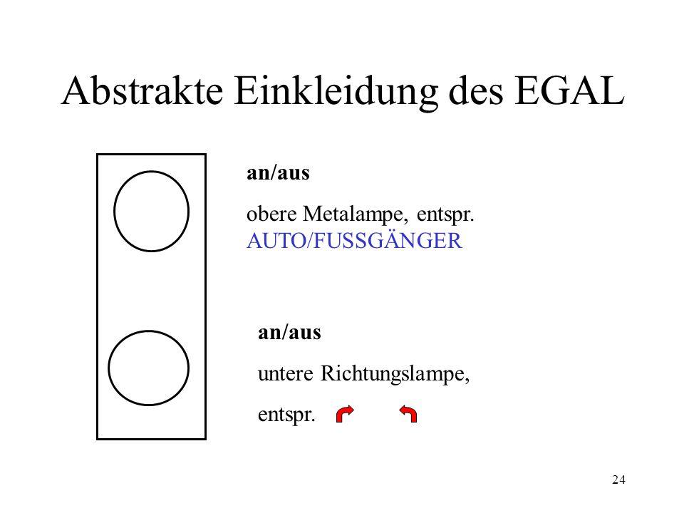 24 Abstrakte Einkleidung des EGAL an/aus untere Richtungslampe, entspr. an/aus obere Metalampe, entspr. AUTO/FUSSGÄNGER
