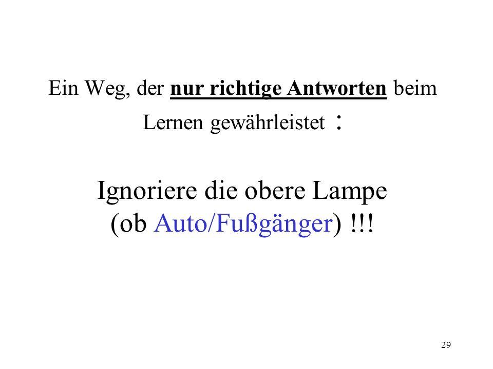 29 Ein Weg, der nur richtige Antworten beim Lernen gewährleistet : Ignoriere die obere Lampe (ob Auto/Fußgänger) !!!
