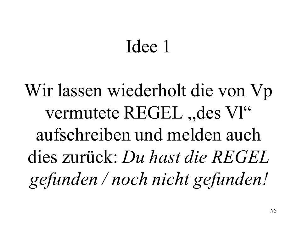 32 Idee 1 Wir lassen wiederholt die von Vp vermutete REGEL des Vl aufschreiben und melden auch dies zurück: Du hast die REGEL gefunden / noch nicht ge