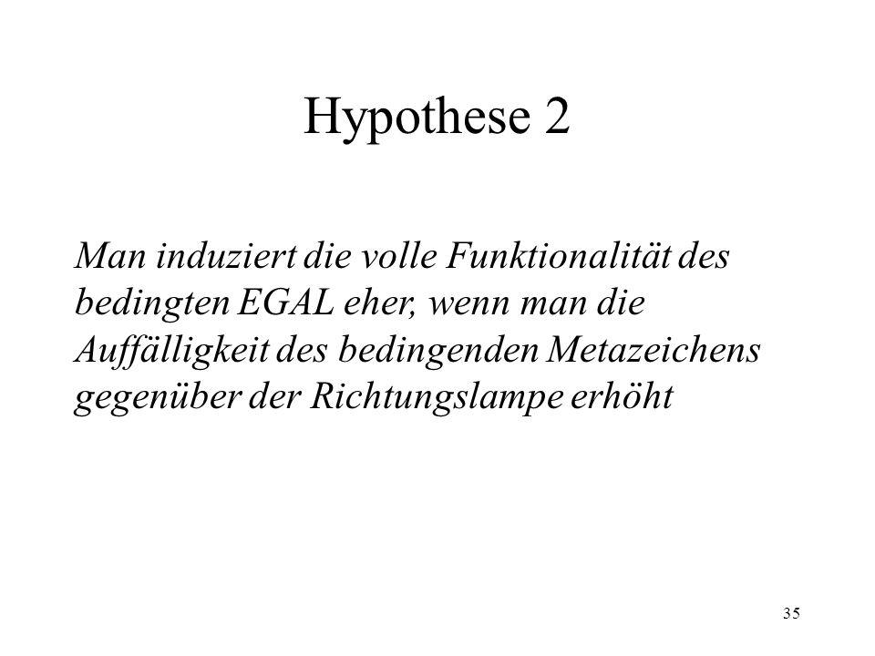 35 Hypothese 2 Man induziert die volle Funktionalität des bedingten EGAL eher, wenn man die Auffälligkeit des bedingenden Metazeichens gegenüber der R