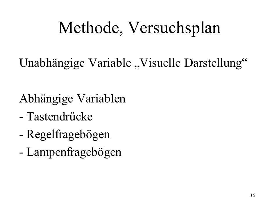 36 Methode, Versuchsplan Unabhängige Variable Visuelle Darstellung Abhängige Variablen - Tastendrücke - Regelfragebögen - Lampenfragebögen