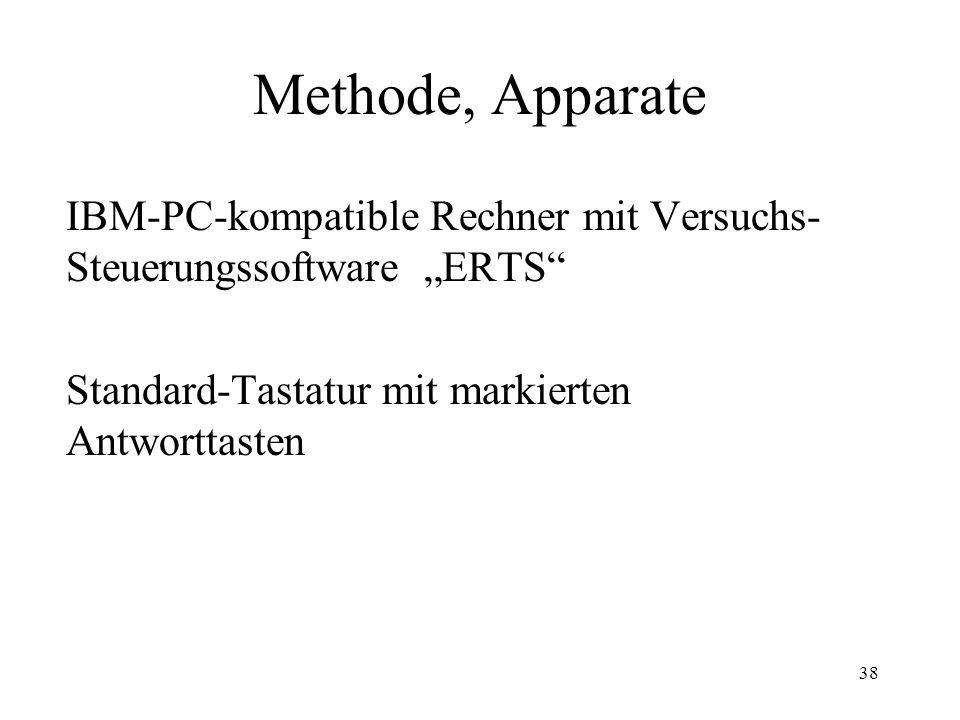 38 Methode, Apparate IBM-PC-kompatible Rechner mit Versuchs- Steuerungssoftware ERTS Standard-Tastatur mit markierten Antworttasten