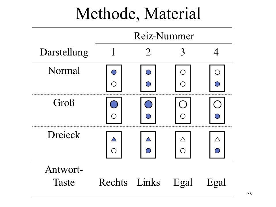 39 Methode, Material Reiz-Nummer Darstellung1234 Normal Groß Dreieck Antwort- TasteRechtsLinksEgal