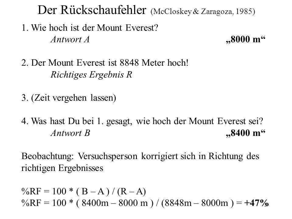 5 Der Rückschaufehler (McCloskey & Zaragoza, 1985) 1. Wie hoch ist der Mount Everest? Antwort A8000 m 2. Der Mount Everest ist 8848 Meter hoch! Richti