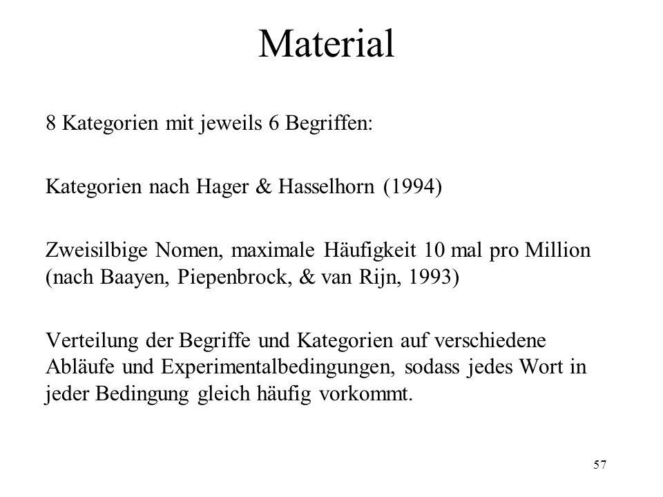 57 Material 8 Kategorien mit jeweils 6 Begriffen: Kategorien nach Hager & Hasselhorn (1994) Zweisilbige Nomen, maximale Häufigkeit 10 mal pro Million