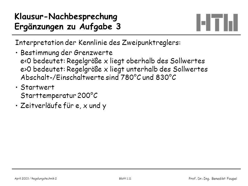 Prof. Dr.-Ing. Benedikt Faupel April 2003 / Regelungstechnik 2 Blatt 1.11 Klausur-Nachbesprechung Ergänzungen zu Aufgabe 3 Interpretation der Kennlini
