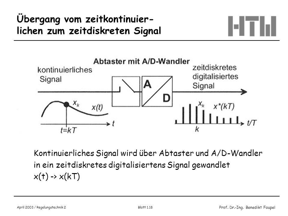 Prof. Dr.-Ing. Benedikt Faupel April 2003 / Regelungstechnik 2 Blatt 1.18 Übergang vom zeitkontinuier- lichen zum zeitdiskreten Signal Kontinuierliche