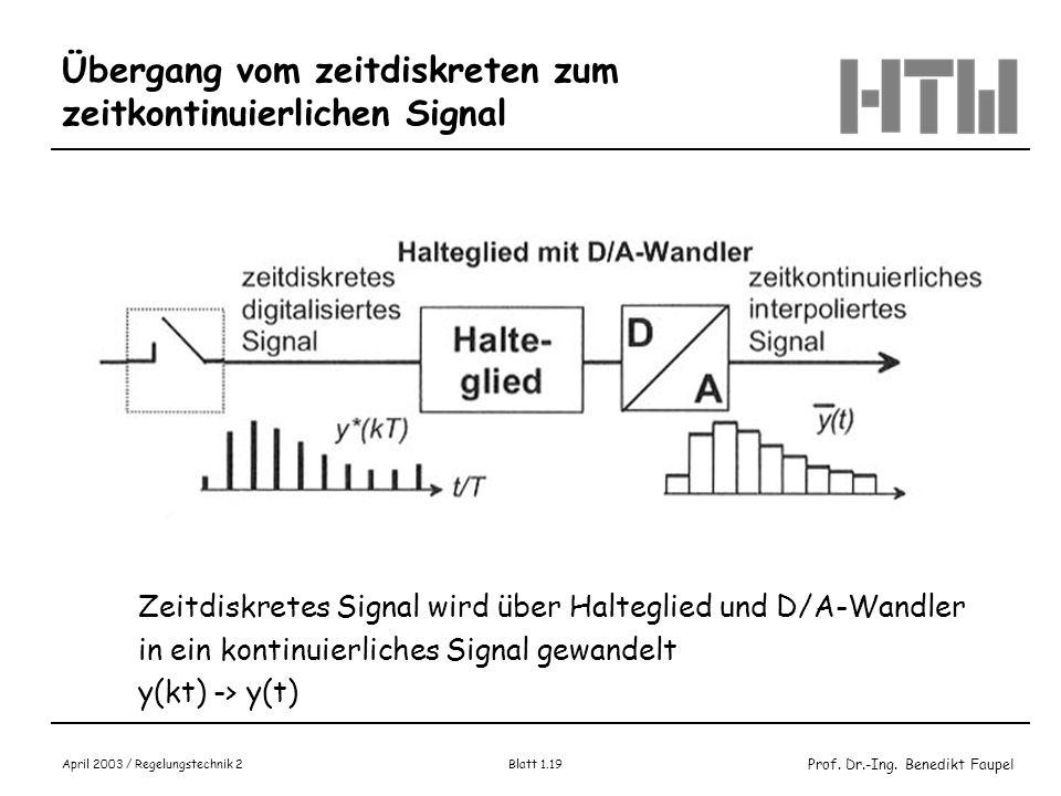 Prof. Dr.-Ing. Benedikt Faupel April 2003 / Regelungstechnik 2 Blatt 1.19 Übergang vom zeitdiskreten zum zeitkontinuierlichen Signal Zeitdiskretes Sig