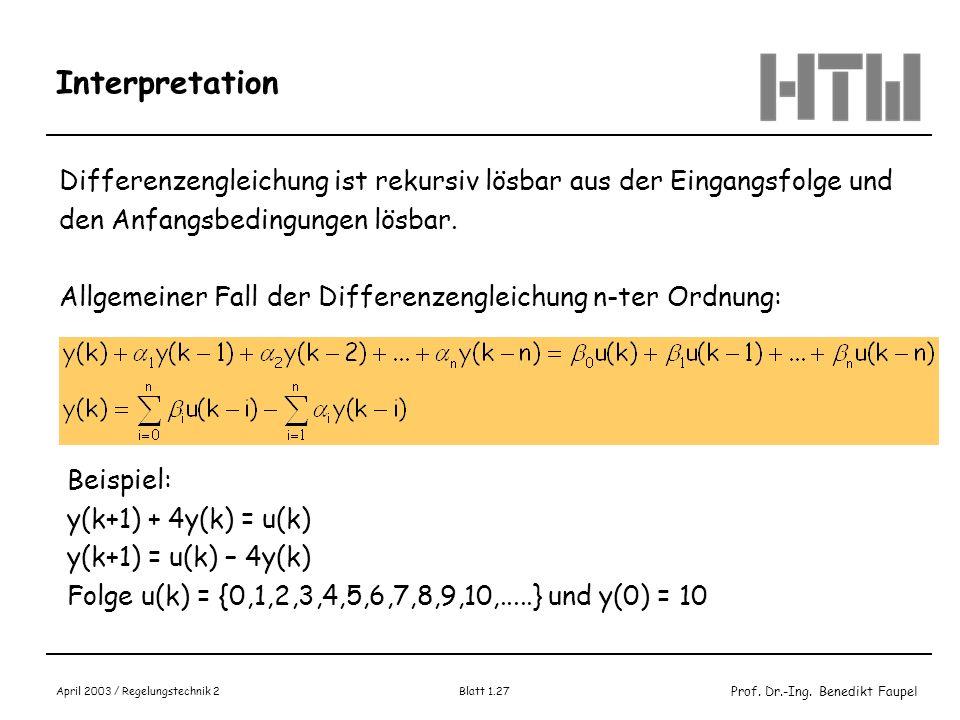 Prof. Dr.-Ing. Benedikt Faupel April 2003 / Regelungstechnik 2 Blatt 1.27 Interpretation Differenzengleichung ist rekursiv lösbar aus der Eingangsfolg